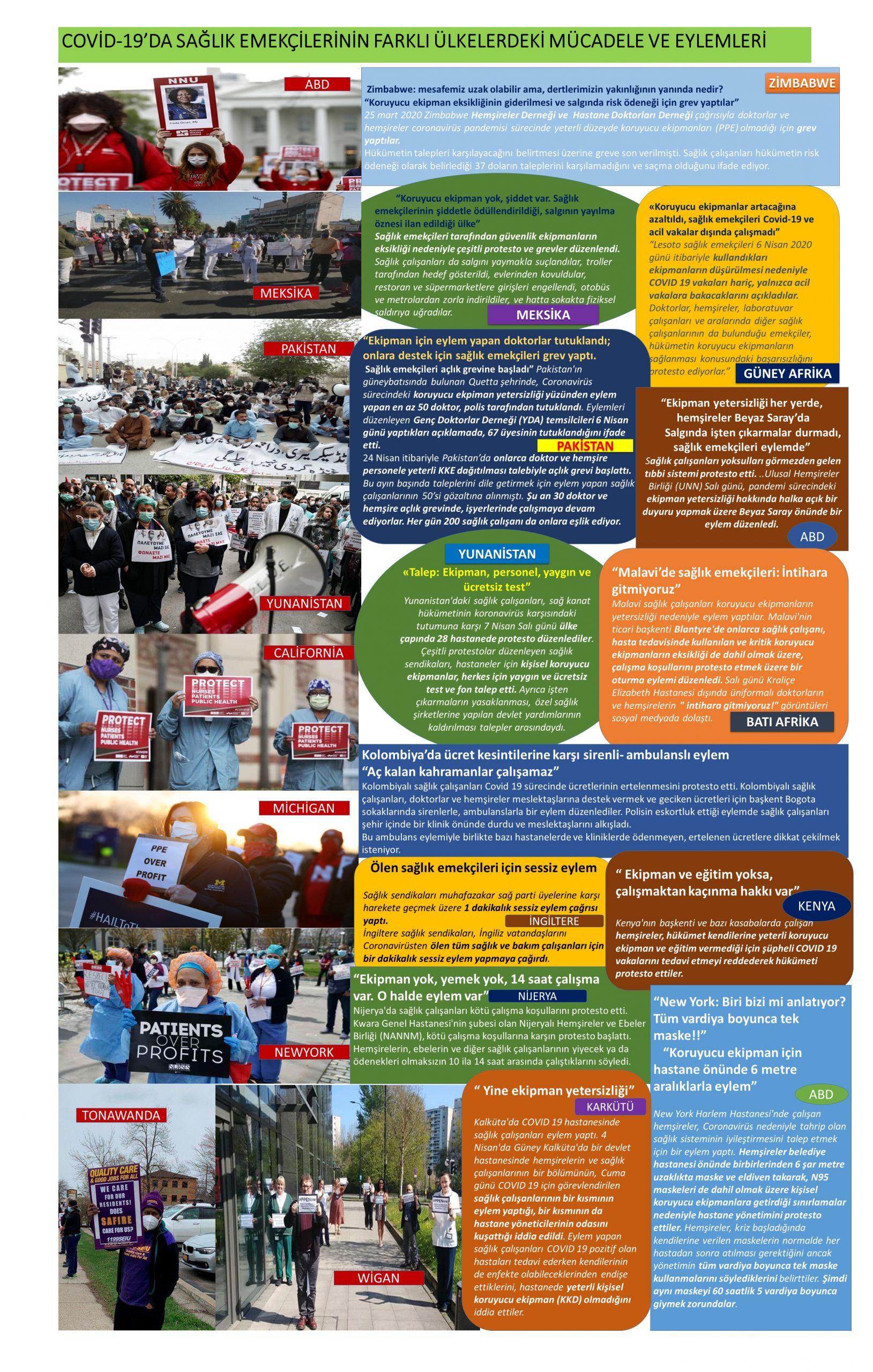 Covid-19 Salgın Sürecinde Sağlık Emekçilerinin Farklı Ülkelerdeki Mücadele ve Eylemleri