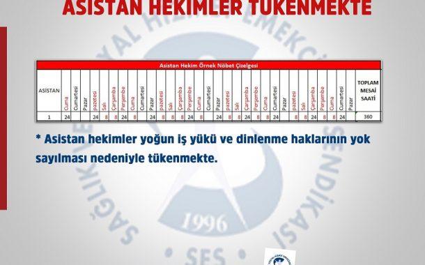 Asistan Hekimlerin Yaşadığı Sorunları Raporlaştıran Ankara Şubemiz: Asistan Hekimlerin Talepleri Bir An Önce Karşılansın